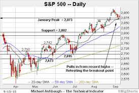 Charting A Bullish September Backdrop S P 500 Nasdaq