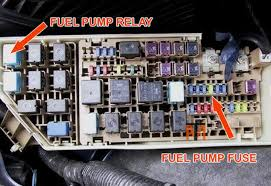 ask the mechanic mazda rx8 fuse box and relays