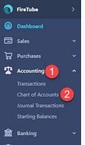 Wave Chart Of Accounts Krener Bookkeeping Tax Wave Accounting Chart Of Accounts