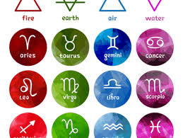 Elements Of Your Zodiac Sign Coven Of The Goddess