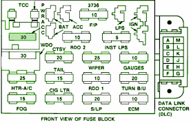 2005 pontiac bonneville fuse box wiring diagram for car engine pontiac sunbird radio wiring diagram on 2005 pontiac bonneville fuse box