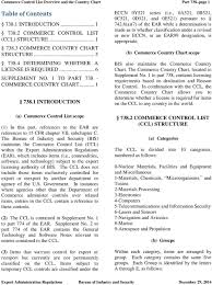 Bis Country Chart Table Of Contents Introduction Ccl Structure Pdf