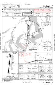 Lukla Approach Chart Missed Approach Revolvy
