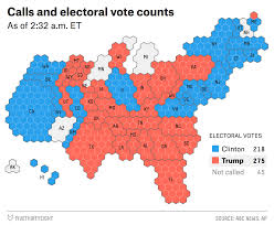 Presidental Election Results 2016 Election Night Live Coverage And Results Fivethirtyeight