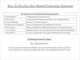 Product Profitability Analysis Excel Internal Analysis Template 2 Presentation Graphics Product