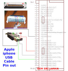 similiar apple ipod pinout keywords make this apple iphone usb cable pin out 100% ok