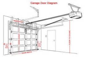 garage door electric eye wiring diagram images electric eye garage door photo eye wiring diagram diagrams and