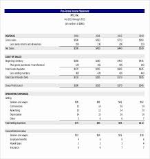 Pro Forma Financial Statement Template Best Of Pro Forma