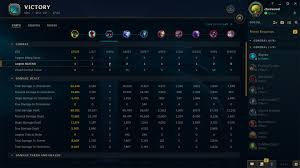 Game stats - League of Legends ...