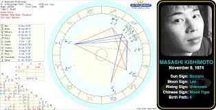 Masashi Kishimotos Birth Chart Masashi Kishimoto Is A