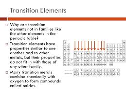 The modern periodic table – element groups - ppt video online download