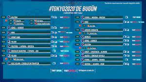 TRTSPOR.COM.TR Canlı Yayınlar - TRT Spor - Türkiye`nin güncel spor haber  kaynağı