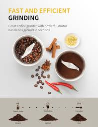 The shardor electric burr coffee grinder is truly a great buy. Shardor Coffee Grinder
