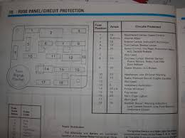 fuse panel 1986 mustang 5 0l ford mustang forum Ford Mustang Fuse Box Diagram click image for larger version name 87 mustang fuse box pict jpg views 2003 ford mustang fuse box diagram