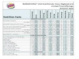 burger king nutrition facts original en sandwich chart process drinks