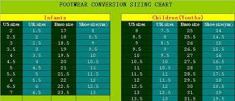 4 Year Old Shoe Size Chart Free Shipping Cut Dog Children Boy Summer Sandals 4 6 Year