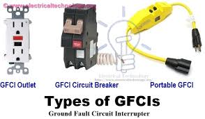 gfci ground fault circuit interrupter types working types of gfcis