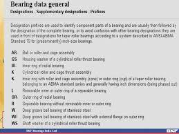 1 3 Bearing Designation System