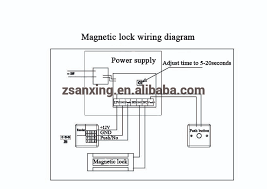 small powerful electromagnet for kg mag lock double door buy small powerful electromagnet for 180kg mag lock double door