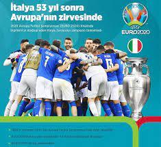 EURO 2020 şampiyonu kim oldu? 2020 Avrupa Futbol Şampiyonası final maçını  kim kazandı?