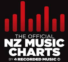 Official Music Charts Official Nz Charts To Include Bandcamp Statistics Recorded