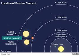 UCF101 Astronomers Find Roasting U0027Earthlikeu0027 World In Galaxy Solar System In Light Years
