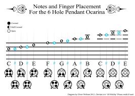 Ocarina Notes Very Useful Ocarina Tabs Music Tabs