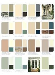 Exterior Paint Samples Basing Info
