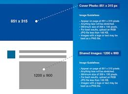 best picture size for facebook infographic social media image size cheat sheet 2015 designtaxi com