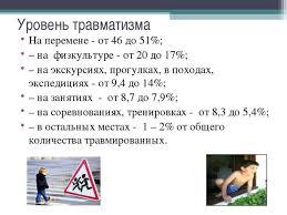 Доклад к общешкольному родительскому собранию на тему  Уровень травматизма На перемене от 46 до 51% на физкультуре от