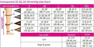 Ted Hose Size Chart 42 True To Life Mediven Compression Stocking Size Chart