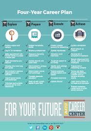 Four Year Career Plan Acu Career Center