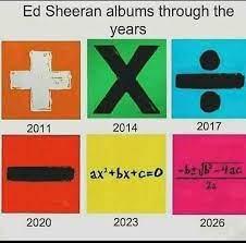 Parliament slams major music labels, backs artists in damning report on streaming. Balazs Koren On Twitter Ed Sheeran Album Covers