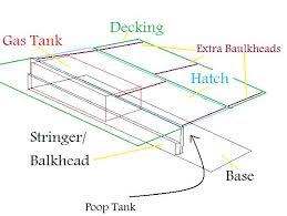 fiberform rotten stringers transom page boat design forums 24 fiberform rotten stringers transom hatch jpg