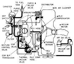 1990 isuzu pickup wiring diagram wiring diagram