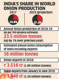 Onion Price Chart India Onion Export Ban A Problem Of Plenty Indias Onion Mess
