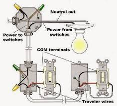 wiring a switch loop diagram car wiring diagram download Simple Wiring Diagrams home basics wiring 3 way switch car wiring diagram download wiring a switch loop diagram simple wiring diagram software