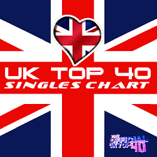 Download The Official Uk Top 40 Singles Chart 06 December