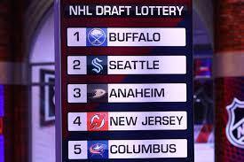 Bleacher Report's Final 2021 NHL Mock ...