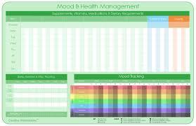 Mood Tracking Worksheet Kids Activities