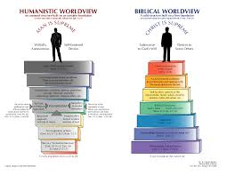 Humanistic Worldview Vs Biblical Worldview Berean Bible