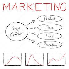 Marketing Flow Chart Stock Vector Arenacreative 9296420