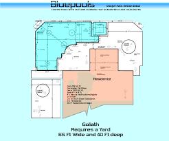 geometric pool type b