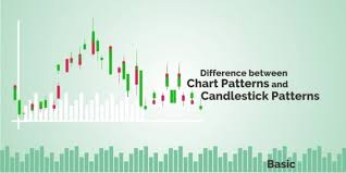 Share Market Chart Analysis In Tamil Difference Between Candlestick Pattern And Chart Pattern