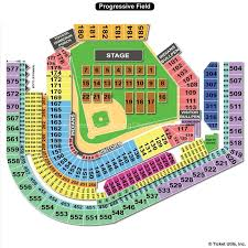 Progressive Field Seating Chart For Concerts Progressive Field Cleveland Oh Seating Chart View