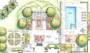 Plan Backyard Landscaping Designandcodeclub Enchanting Backyard Landscape Design Plans