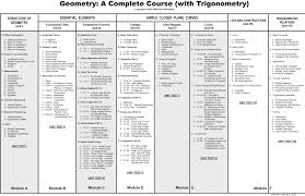 microsoft word shaded geometry schematic w modules with expa