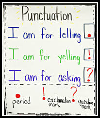 Punctuation Anchor Chart 1st Grade Must Make Kindergarten Anchor Charts