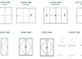 standard commercial door dimensions door sizes chart exterior sliding glass doors sizes commercial garage door sizes
