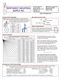 Wire Rope Choker Capacity Chart Sling Chart